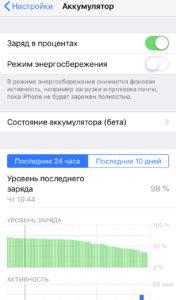 Проверка состояния батареи вашего iPhone